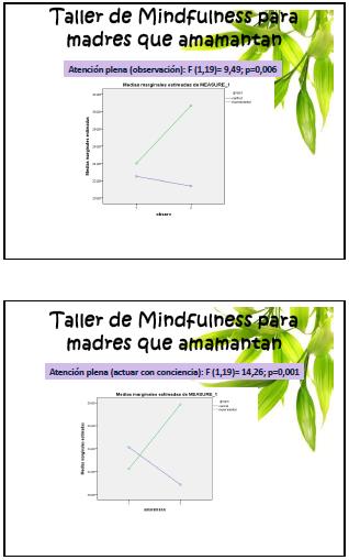 Mindfullness 5