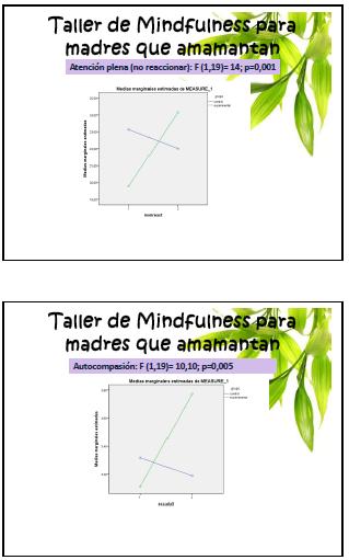 Mindfullness 6