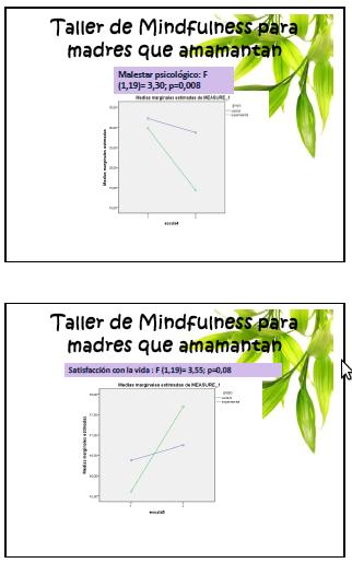 Mindfullness 7